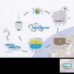 Process scheme from former website swillgasser.com
